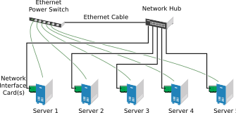 Administration Guide | SUSE Linux Enterprise High Availability