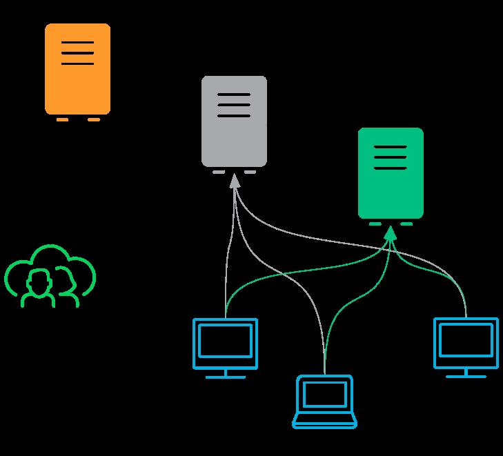Subscription Management Tool for SLES 12 SP4 | SUSE Linux Enterprise