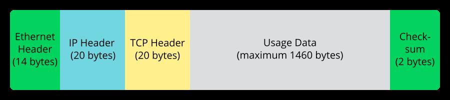 Administration Guide | SUSE Linux Enterprise Server 15
