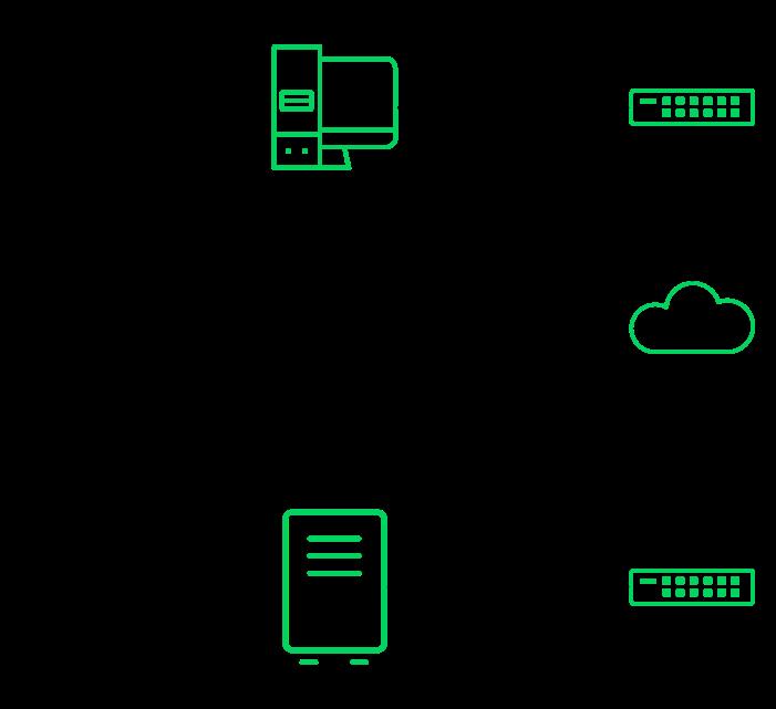Security Guide | SUSE Linux Enterprise Server 15